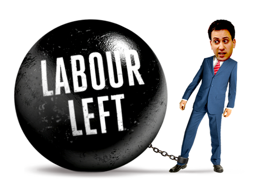 Miliband ball and chain