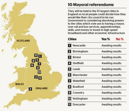 Times interactive map