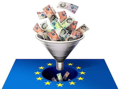 EU money funnel copy