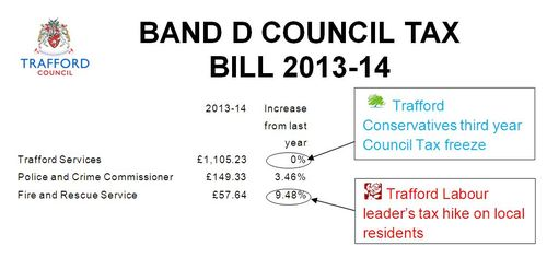 13-14 Council Tax bill