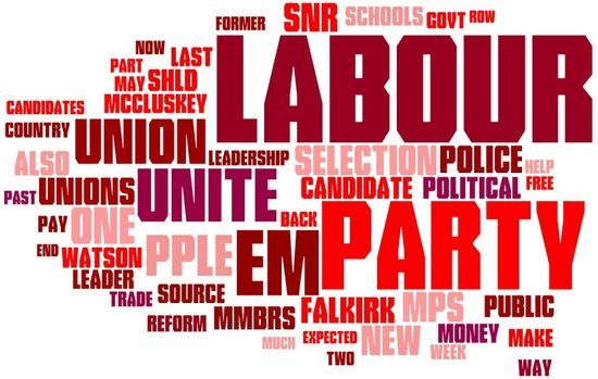 Labour Press Wordle