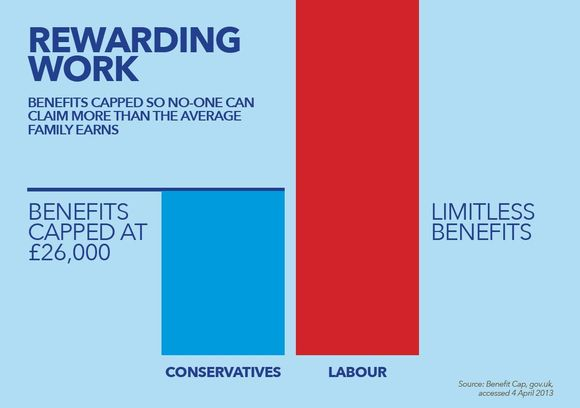 Rewarding work infographic 14 july 2013