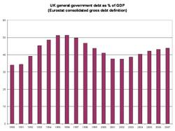 Uk_general_government_debt_2