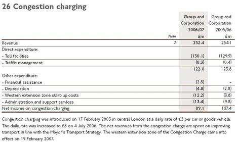 Congestion_charge_figures_2