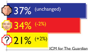 Icmpoll